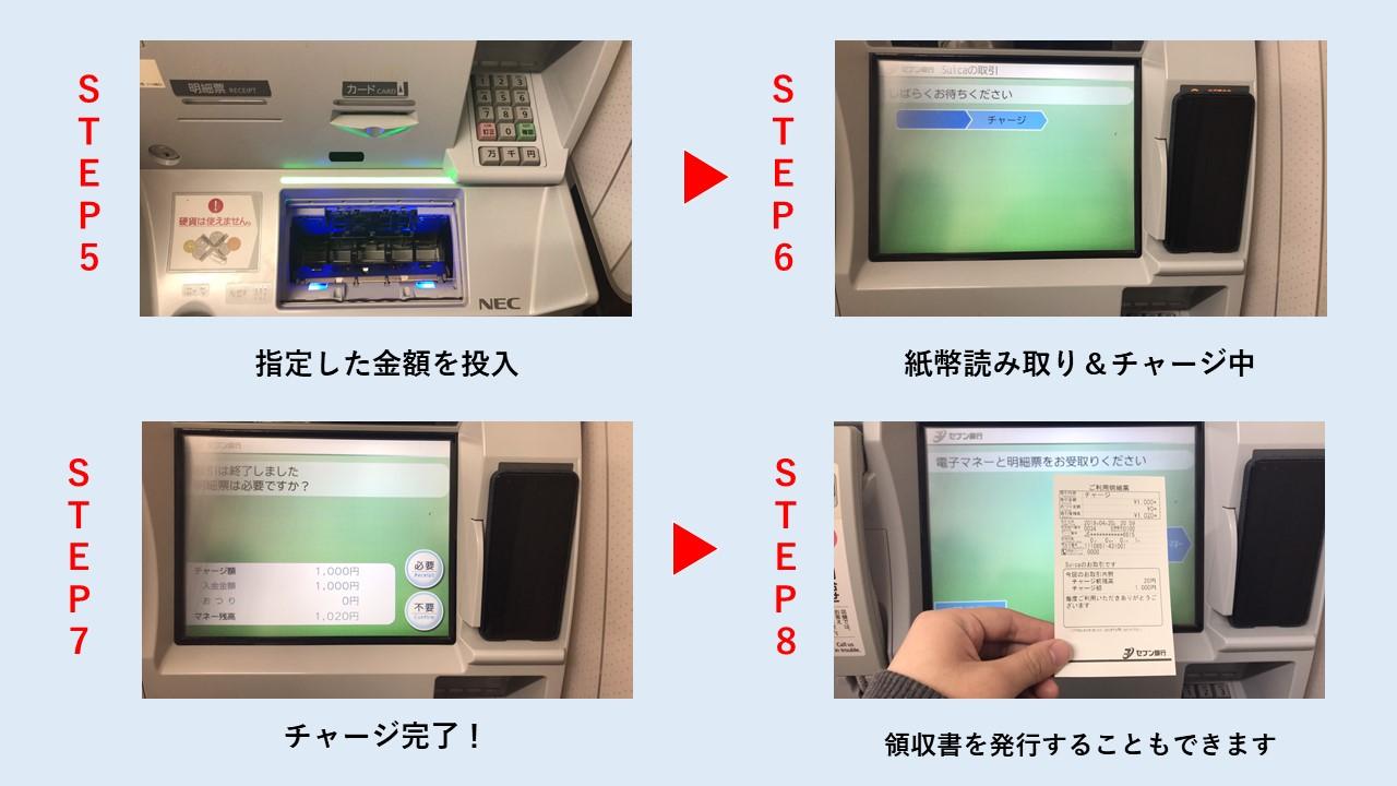 セブン銀行ATM 電子マネーチャージ